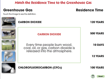 Global Warming CAUSES:  Greenhouse Gas Residence Times - NOTEBOOK Gr. 5-8
