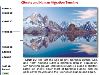 Global Warming EFFECTS: Climate and Human Civilizations - NOTEBOOK Gr. 5-8