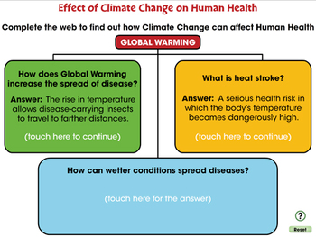 Global Warming EFFECTS: Climate and Human Health - NOTEBOOK Gr. 5-8