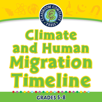 Global Warming EFFECTS: Climate and Human Migration Timeli