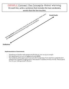 Global Warming Formative Assessment/Worksheet