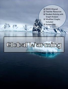 Global Warming:  Global Average Temperature vs. Atmospheric Carbon Dioxide