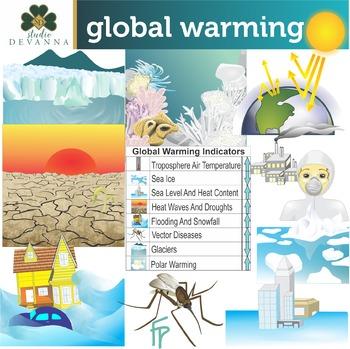 Global Warming/ Green House Effect Clip Art