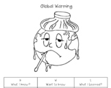 Global Warming KWL chart