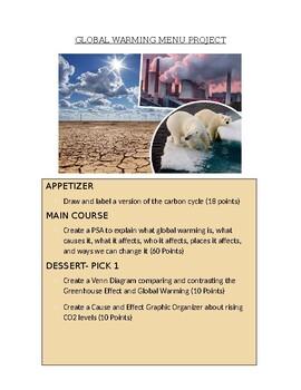 Global Warming Menu Project
