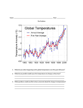 MS ESS3-5 Human Activity and Global Warming