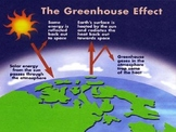 Global Warming Power Point - Visual Teaching Method!