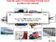 Global Warming REDUCTION: Lower Emission Modes of transportation - MAC Gr.  5-8