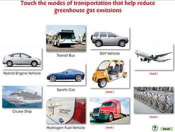 Global Warming REDUCTION: Lower Emission Modes of transportation - PC Gr.  5-8