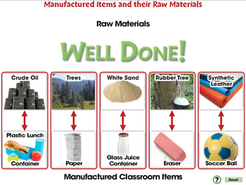 Global Warming REDUCTION: Raw Materials of Manufactured Items - PC Gr. 5-8