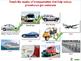 Global Warming REDUCTION: Transportation - NOTEBOOK Gr. 5-8