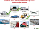 Global Warming REDUCTION: Transportation - PC Gr. 5-8
