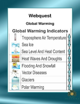 Global Warming- WebQuest: