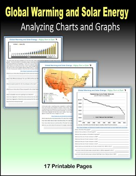 Global Warming and Solar Energy - Analyzing Charts and Graphs