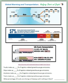 Global Warming and Transportation - Analyzing Charts and Graphs