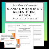 Global Warming & the Effects of Greenhouse Gases Mini Lesson