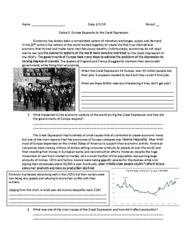 Global/World History: European Response to the Great Depression