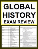 Global History & Geography Final Exam Review and Quizzes Complete NO PREP