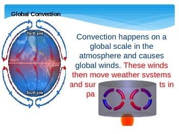 Global and Local Convection PowerPoint! ClimateRegions/Winds/Currents/Land&Sea