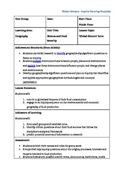 'Global dinners' inquiry task - economics/geography of global food production