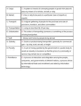 Globalization Exit Ticket