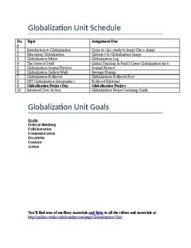 Globalization Inquiry Based Learning Unit