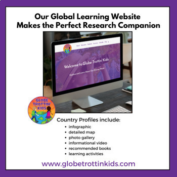 Interactive Map Of Ireland For Kids.Ireland Research Project