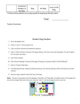 Glogster Biography for Texas History, History, or English
