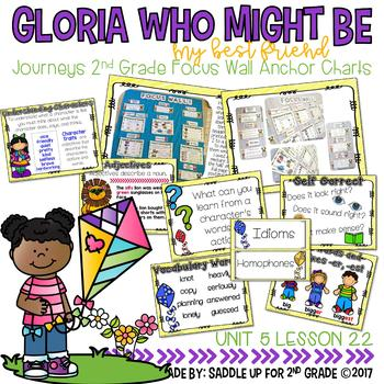 Gloria Who Might Be My Best Friend Focus Wall
