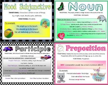 'Glorious Grammar' A Grammar Poster Set (All Grades)