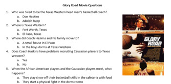 Glory Road Movie Questions