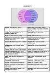 Glossary handout: Visual Arts terms