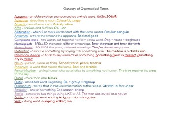 Glossary of Grammatical Terms