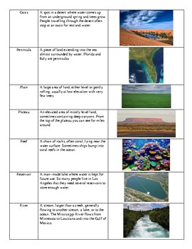 Glossary of Landforms