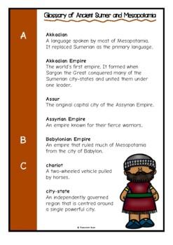 Glossary of Ancient Mesopotamia