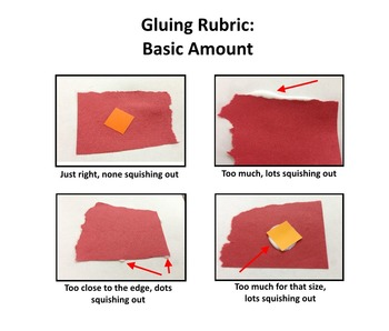 Gluing Amounts Rubric