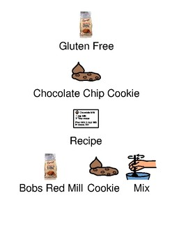 Gluten Free Cookie Mix Recipe - visuals picture supported text