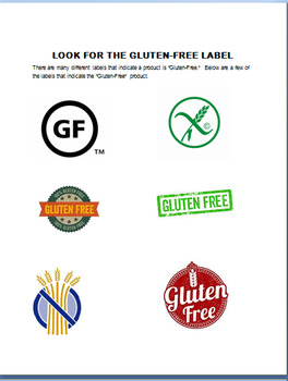 Nutrition-Gluten Free and Celiac Disease- Symptoms,Diet and Mini Quiz