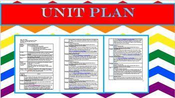 Gmail/ Google Drive Unit Plan