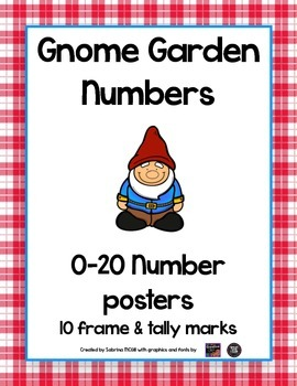 Gnome Garden Number Posters