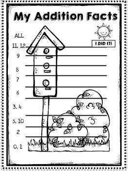 Gnome Garden Student Data Binder