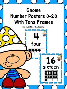 Gnome Number Posters