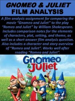 Gnomeo & Juliet Film Analysis