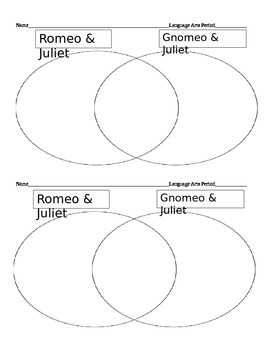 Gnomeo and Juliet versus Romeo and Juliet Venn Diagram Mov