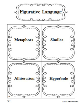 Go Figure! A Figurative Language Lesson