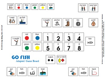 """Go Fish"" Adapted Game Board for Functional Communication"