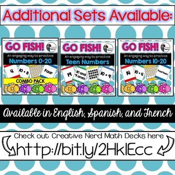 Go Fish! Multiple representation card game for numbers 0 – 10