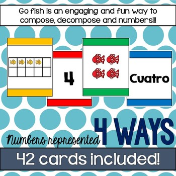 Go Fish! A multiple representation game,numbers 0 – 10 (Spanish!)