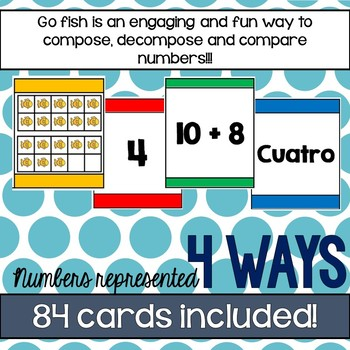 Go Fish! A multiple representation card game for numbers 0 – 20 (Spanish!)