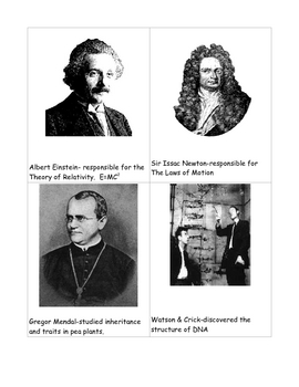 Go Fish Scientist Card Game-Famous Scientists Contributions